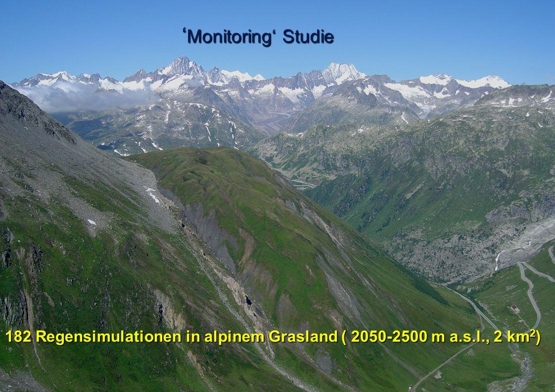 182 Regensimulationen in alpinem Grasland ( 2050-2500 m a.s.l., 2 km 2 ) ' Monitoring' Studie