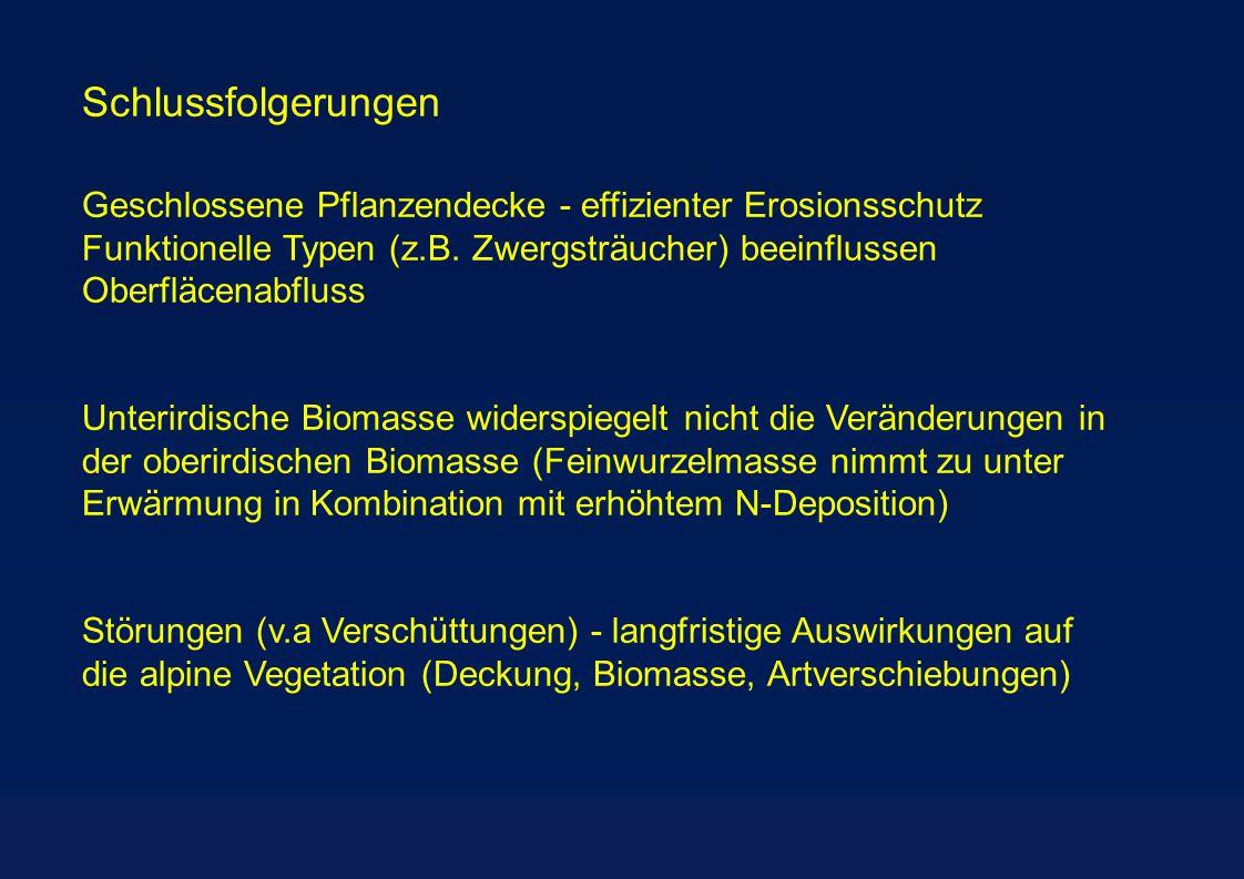 Schlussfolgerungen Geschlossene Pflanzendecke - effizienter Erosionsschutz Funktionelle Typen (z.B. Zwergsträucher) beeinflussen Oberfläcenabfluss Unt