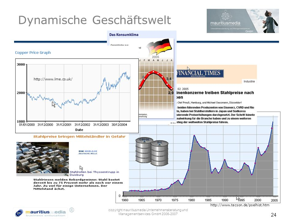 ® copyright mauritiusmedia Unternehmensberatung und Managementservices GmbH 2006-2007 24 Dynamische Geschäftswelt http://www.tecson.de/poelhist.htm http://www.lme.co.uk/