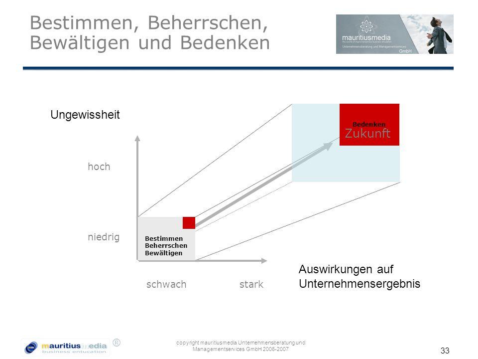 ® copyright mauritiusmedia Unternehmensberatung und Managementservices GmbH 2006-2007 33 Bestimmen, Beherrschen, Bewältigen und Bedenken Ungewissheit