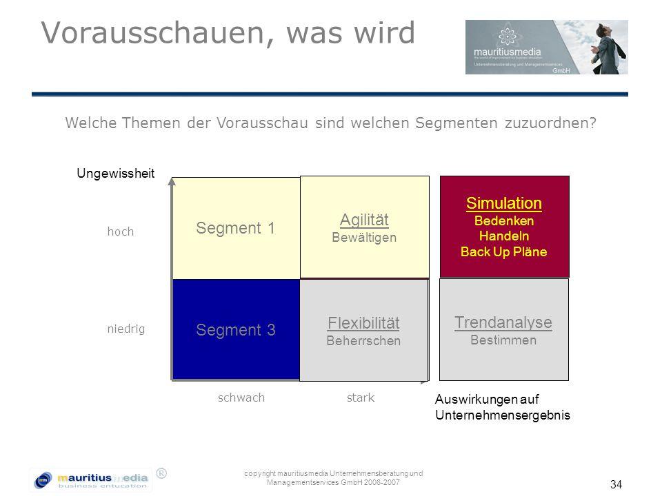 ® copyright mauritiusmedia Unternehmensberatung und Managementservices GmbH 2006-2007 34 Vorausschauen, was wird Segment 2 Segment 4 Segment 1 Segment
