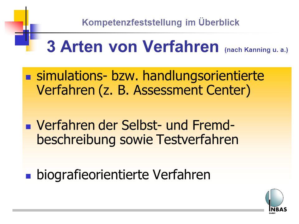 Kompetenzfeststellung im Überblick 3 Arten von Verfahren (nach Kanning u. a.) simulations- bzw. handlungsorientierte Verfahren (z. B. Assessment Cente