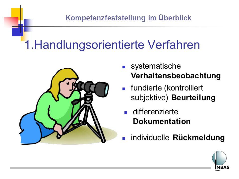 Kompetenzfeststellung im Überblick 1.Handlungsorientierte Verfahren systematische Verhaltensbeobachtung fundierte (kontrolliert subjektive) Beurteilun