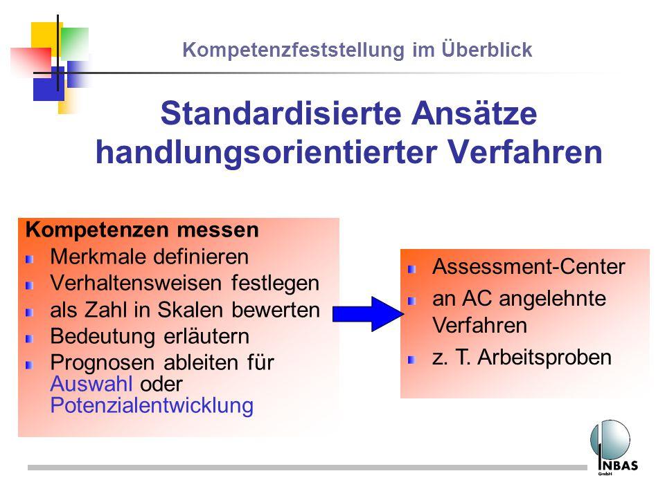 Kompetenzfeststellung im Überblick Standardisierte Ansätze handlungsorientierter Verfahren Kompetenzen messen Merkmale definieren Verhaltensweisen fes