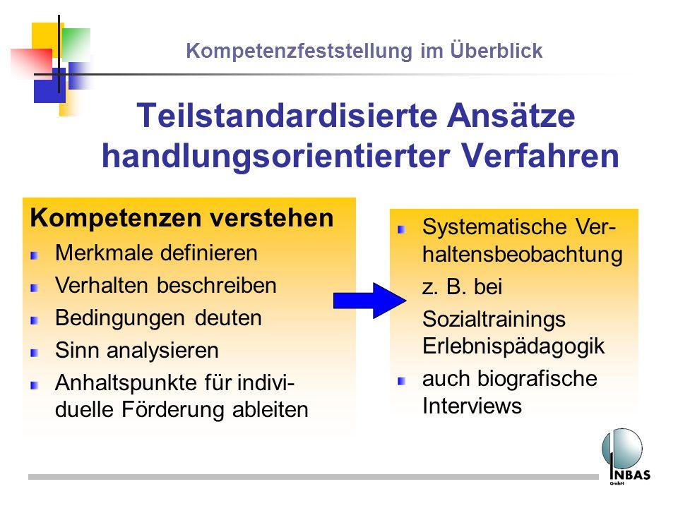 Kompetenzfeststellung im Überblick Teilstandardisierte Ansätze handlungsorientierter Verfahren Systematische Ver- haltensbeobachtung z. B. bei Sozialt