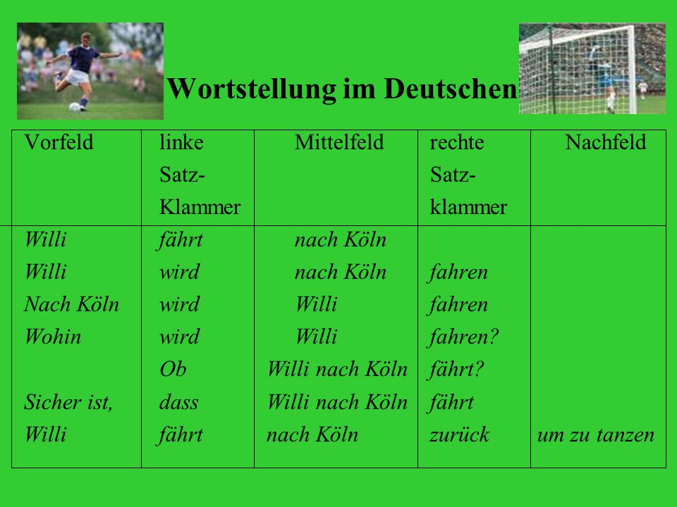 """Vorläufer: Wörter für Syntax d  k  dadenmund (2;1)  Schokoladenmund / """"Schokolade am Mund"""" rünesossehand (2;1)  Grünesoßehand / """"Grüne Soße an der"""