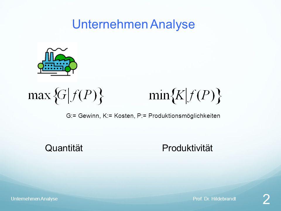Unternehmen Analyse Prof. Dr. Hildebrandt 2 Unternehmen Analyse QuantitätProduktivität G:= Gewinn, K:= Kosten, P:= Produktionsmöglichkeiten