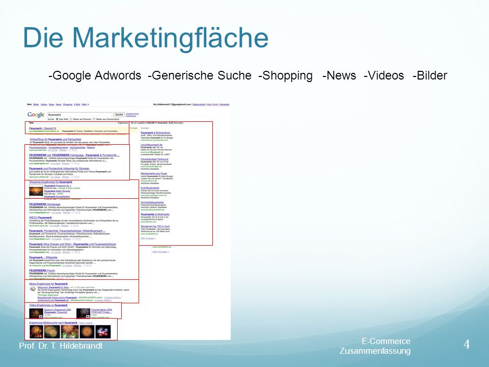 Die Marketingfläche E-Commerce Zusammenfassung Prof. Dr. T. Hildebrandt 4 -Google Adwords-Generische Suche-Shopping-Videos-Bilder-News