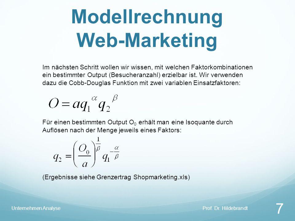 Modellrechnung Web-Marketing Prof. Dr. HildebrandtUnternehmen Analyse 7 Im nächsten Schritt wollen wir wissen, mit welchen Faktorkombinationen ein bes