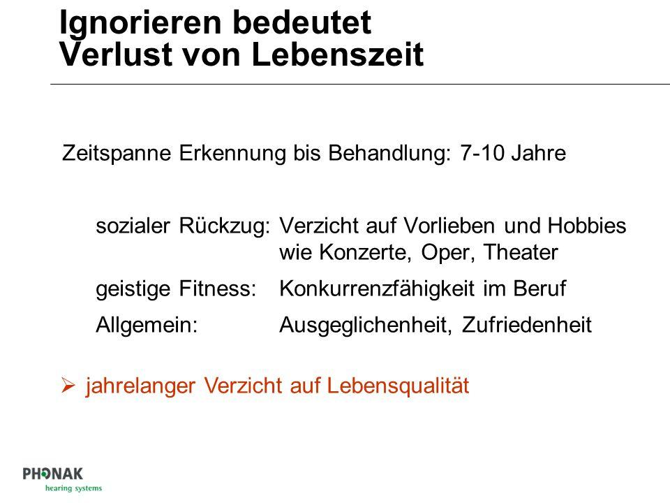 Schwerhörigkeit in Deutschland Mehr als 14 Mio. Menschen, also jeder sechste Deutsche, haben Hörschäden. Nach neuen Schätzungen ist bereits jeder vier