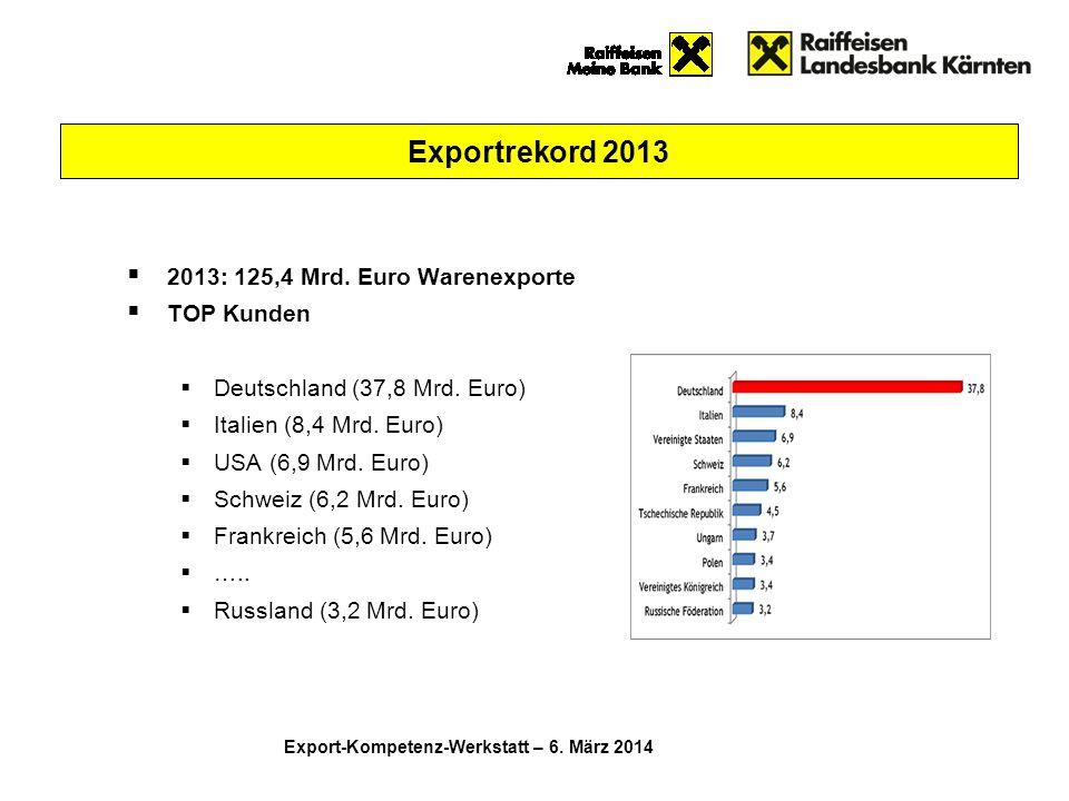 Exportrekord 2013  2013: 125,4 Mrd. Euro Warenexporte  TOP Kunden  Deutschland (37,8 Mrd. Euro)  Italien (8,4 Mrd. Euro)  USA (6,9 Mrd. Euro)  S