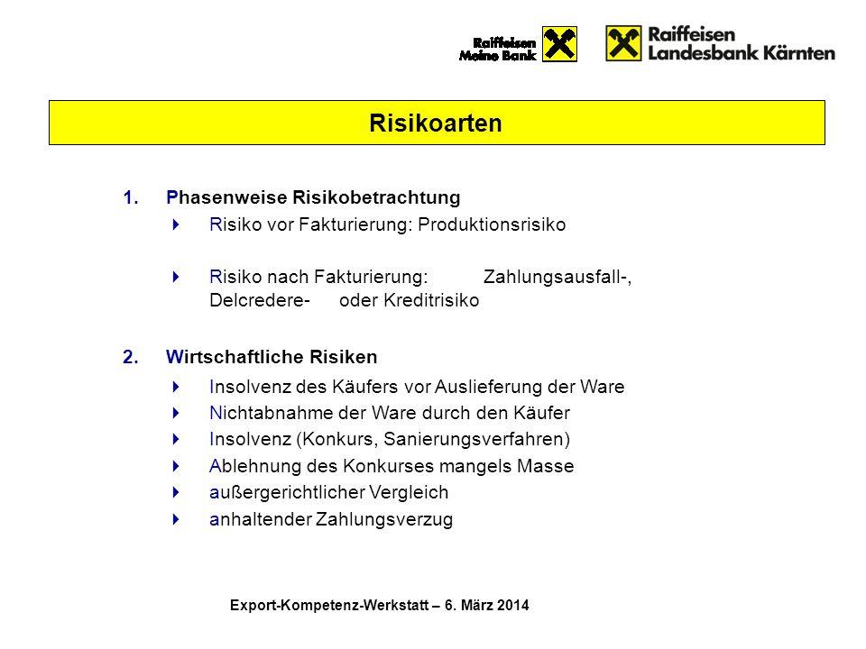  Phasenweise Risikobetrachtung  Risiko vor Fakturierung: Produktionsrisiko  Risiko nach Fakturierung:Zahlungsausfall-, Delcredere- oder Kreditrisi