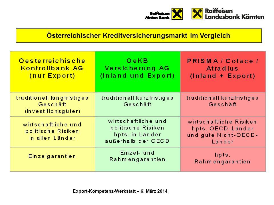 Österreichischer Kreditversicherungsmarkt im Vergleich Export-Kompetenz-Werkstatt – 6. März 2014