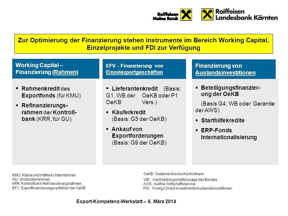 Working Capital – Finanzierung (Rahmen)  Rahmenkredit des Exportfonds (für KMU)  Refinanzierungs- rahmen der Kontroll- bank (KRR, für GU) EFV - Fina