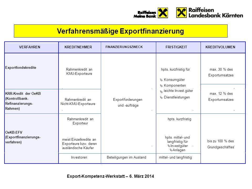 VERFAHRENKREDITNEHMER FINANZIERUNGSZWECK FRISTIGKEITKREDITVOLUMEN Exportfondskredite Rahmenkredit an KMU-Exporteure hpts. kurzfristig für  Konsumgüte