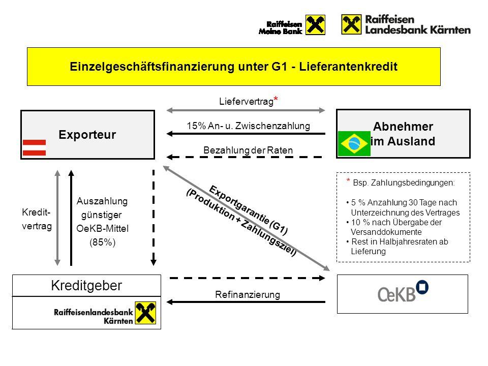 Exportgarantie (G1) (Produktion + Zahlungsziel) * Bsp. Zahlungsbedingungen: 5 % Anzahlung 30 Tage nach Unterzeichnung des Vertrages 10 % nach Übergabe