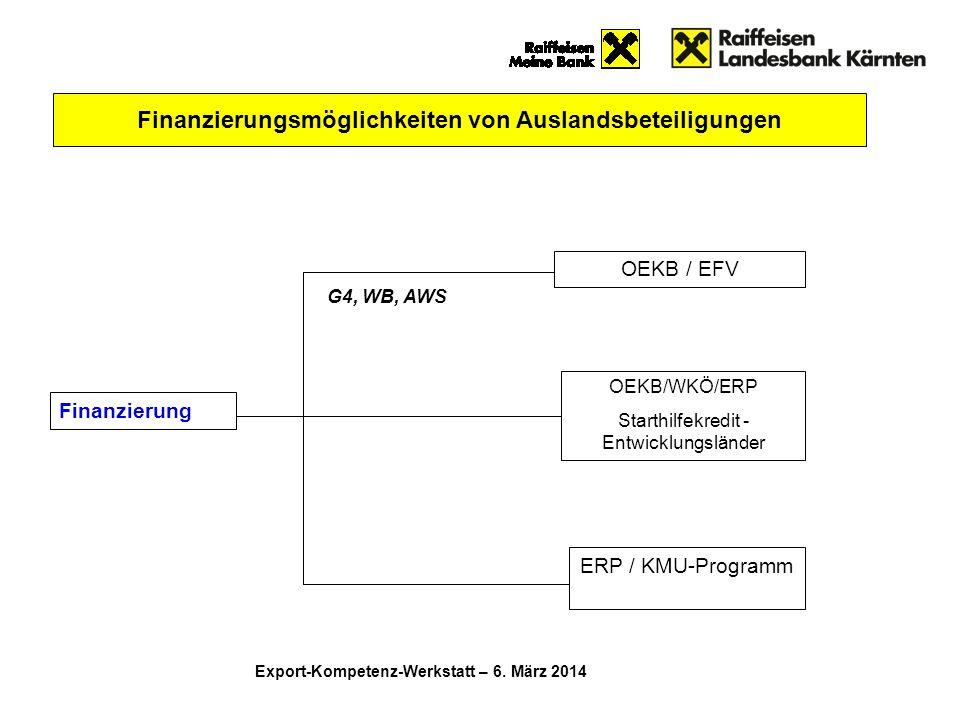 G4, WB, AWS OEKB / EFV OEKB/WKÖ/ERP Starthilfekredit - Entwicklungsländer ERP / KMU-Programm Finanzierung Finanzierungsmöglichkeiten von Auslandsbetei