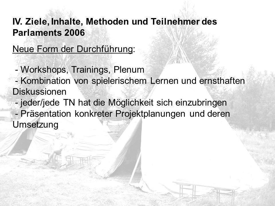 IV. Ziele, Inhalte, Methoden und Teilnehmer des Parlaments 2006 Neue Form der Durchführung: - Workshops, Trainings, Plenum - Kombination von spieleris