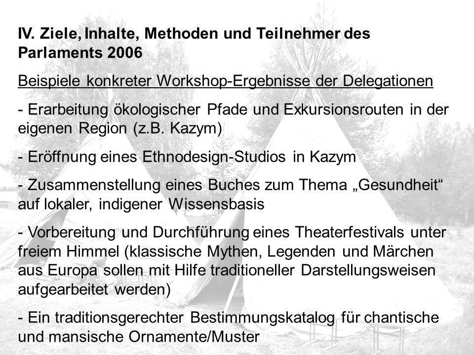 IV. Ziele, Inhalte, Methoden und Teilnehmer des Parlaments 2006 Beispiele konkreter Workshop-Ergebnisse der Delegationen - Erarbeitung ökologischer Pf