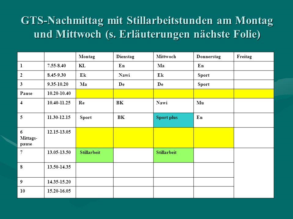 GTS-Nachmittag mit Stillarbeitstunden am Montag und Mittwoch (s. Erläuterungen nächste Folie) MontagDienstagMittwochDonnerstagFreitag 17.55-8.40KL En
