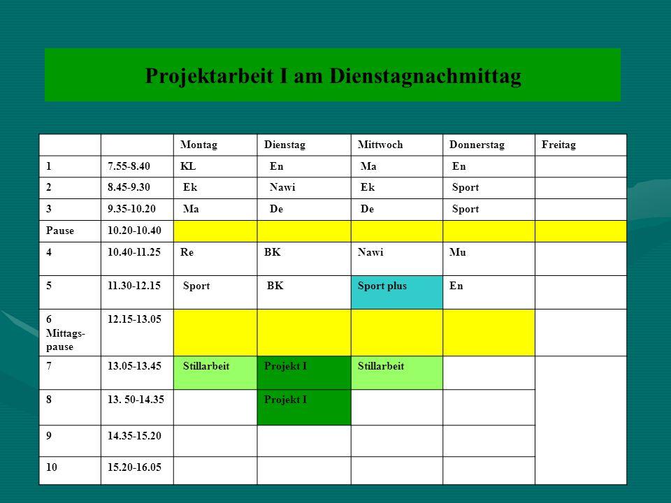 Projektarbeit I am Dienstagnachmittag MontagDienstagMittwochDonnerstagFreitag 17.55-8.40KL En Ma En 28.45-9.30 Ek Nawi Ek Sport 39.35-10.20 Ma De Spor