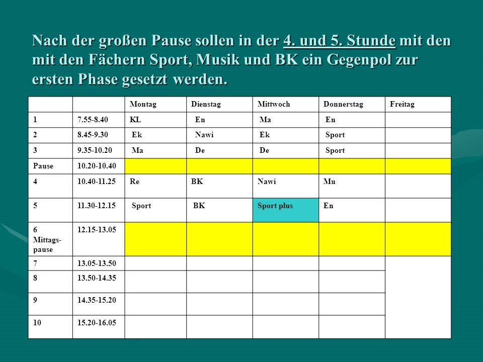 Nach der großen Pause sollen in der 4. und 5. Stunde mit den mit den Fächern Sport, Musik und BK ein Gegenpol zur ersten Phase gesetzt werden. MontagD