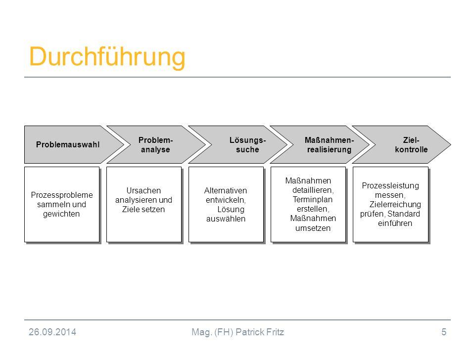 26.09.2014Mag. (FH) Patrick Fritz5 Durchführung Prozessprobleme sammeln und gewichten Prozessprobleme sammeln und gewichten Problemauswahl Problem- an
