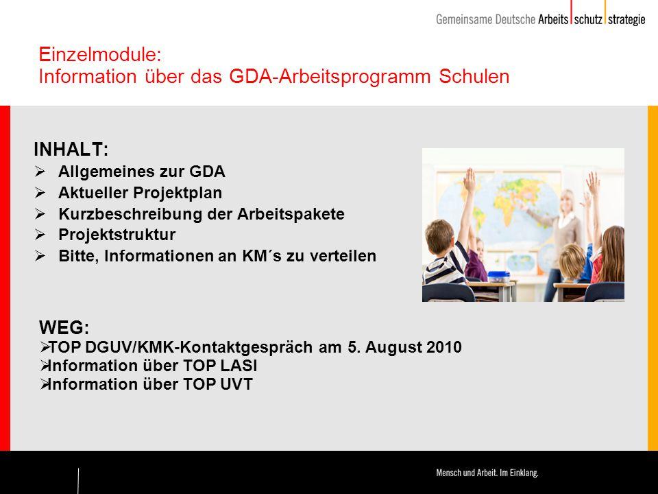 Einzelmodule: Information über das GDA-Arbeitsprogramm Schulen INHALT:  Allgemeines zur GDA  Aktueller Projektplan  Kurzbeschreibung der Arbeitspakete  Projektstruktur  Bitte, Informationen an KM´s zu verteilen WEG:  TOP DGUV/KMK-Kontaktgespräch am 5.