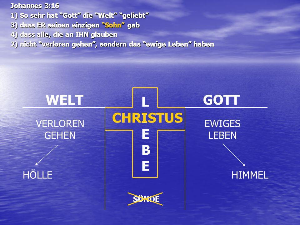 """WELTGOTT LIEBELIEBE Johannes 3:16 1) So sehr hat """"Gott"""" die """"Welt"""" """"geliebt"""" 3) dass ER seinen einzigen """"Sohn"""" gab 4) dass alle, die an IHN glauben 2)"""