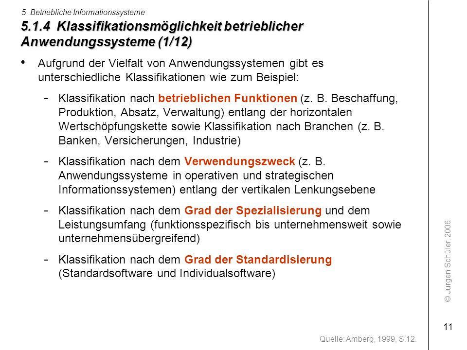 © Jürgen Schüler, 2006 5 Betriebliche Informationssysteme 11 Quelle: Amberg, 1999, S.12. 5.1.4 Klassifikationsmöglichkeit betrieblicher Anwendungssyst