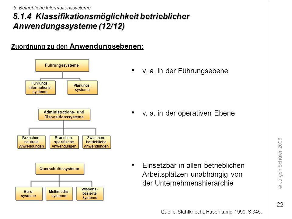 © Jürgen Schüler, 2006 5 Betriebliche Informationssysteme 22 5.1.4 Klassifikationsmöglichkeit betrieblicher Anwendungssysteme (12/12) Zuordnung zu den