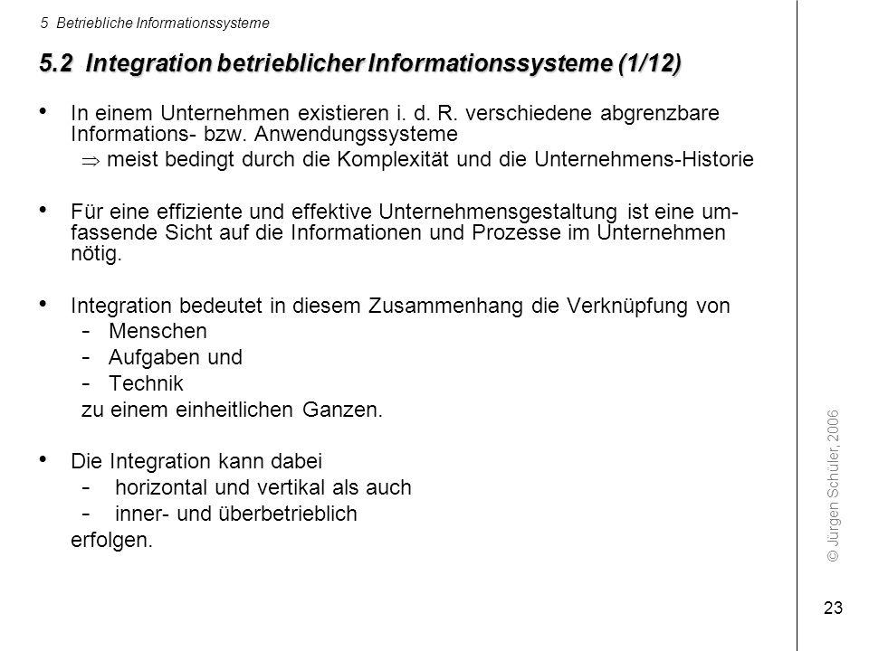 © Jürgen Schüler, 2006 5 Betriebliche Informationssysteme 23 5.2 Integration betrieblicher Informationssysteme (1/12) In einem Unternehmen existieren