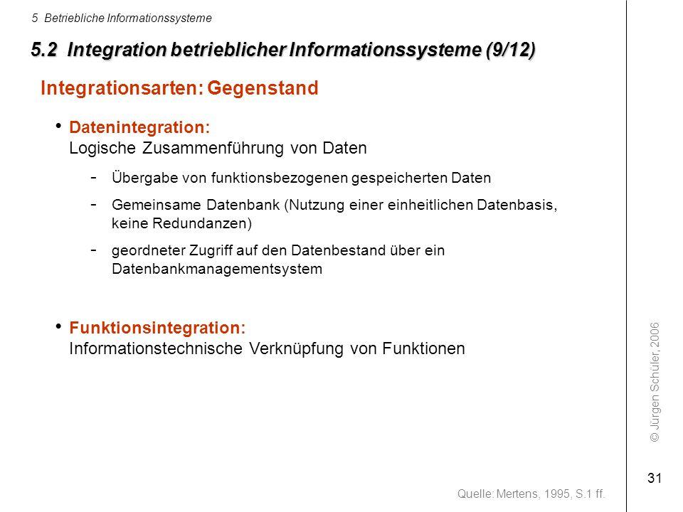 © Jürgen Schüler, 2006 5 Betriebliche Informationssysteme 31 5.2 Integration betrieblicher Informationssysteme (9/12) Integrationsarten: Gegenstand Da