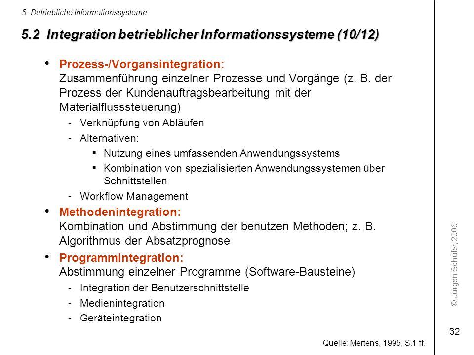 © Jürgen Schüler, 2006 5 Betriebliche Informationssysteme 32 5.2 Integration betrieblicher Informationssysteme (10/12) Prozess-/Vorgansintegration: Zu