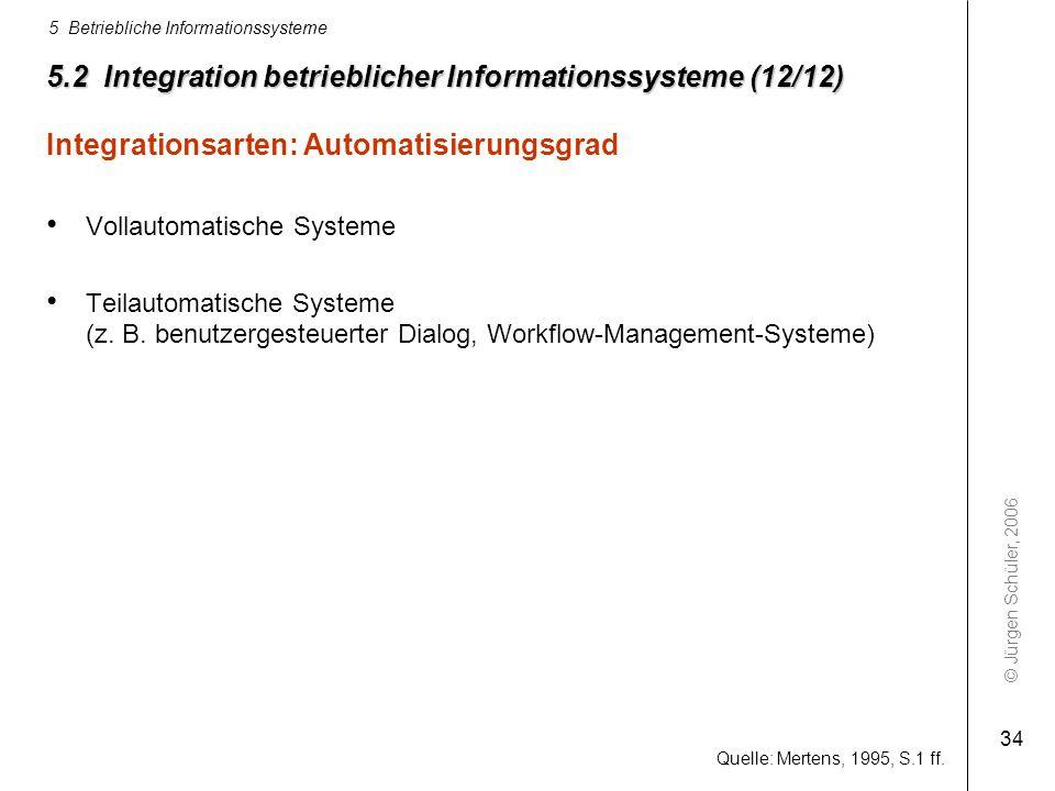 © Jürgen Schüler, 2006 5 Betriebliche Informationssysteme 34 5.2 Integration betrieblicher Informationssysteme (12/12) Integrationsarten: Automatisier