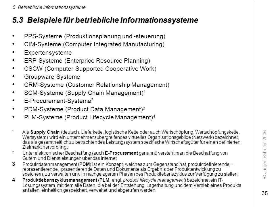 © Jürgen Schüler, 2006 5 Betriebliche Informationssysteme 35 5.3 Beispiele für betriebliche Informationssysteme PPS-Systeme (Produktionsplanung und -s