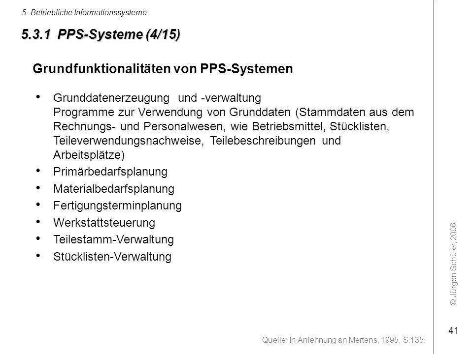 © Jürgen Schüler, 2006 5 Betriebliche Informationssysteme 41 Grunddatenerzeugung und -verwaltung Programme zur Verwendung von Grunddaten (Stammdaten a