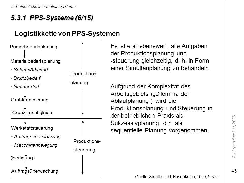 © Jürgen Schüler, 2006 5 Betriebliche Informationssysteme 43 Es ist erstrebenswert, alle Aufgaben der Produktionsplanung und -steuerung gleichzeitig,