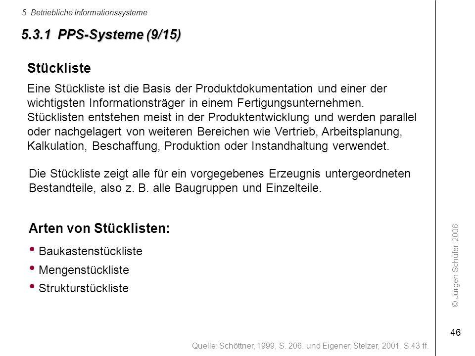 © Jürgen Schüler, 2006 5 Betriebliche Informationssysteme 46 Eine Stückliste ist die Basis der Produktdokumentation und einer der wichtigsten Informat