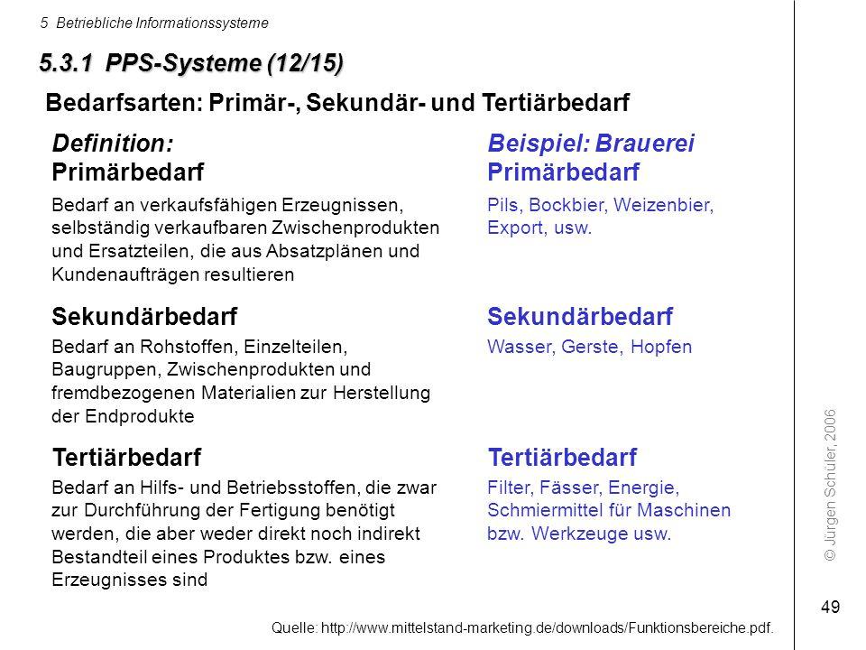 © Jürgen Schüler, 2006 5 Betriebliche Informationssysteme 49 Quelle: http://www.mittelstand-marketing.de/downloads/Funktionsbereiche.pdf. Definition: