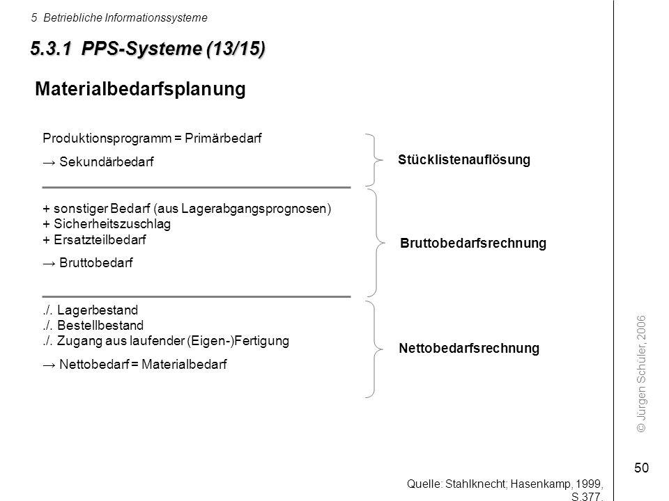 © Jürgen Schüler, 2006 5 Betriebliche Informationssysteme 50 Quelle: Stahlknecht; Hasenkamp, 1999, S.377. Produktionsprogramm = Primärbedarf → Sekundä