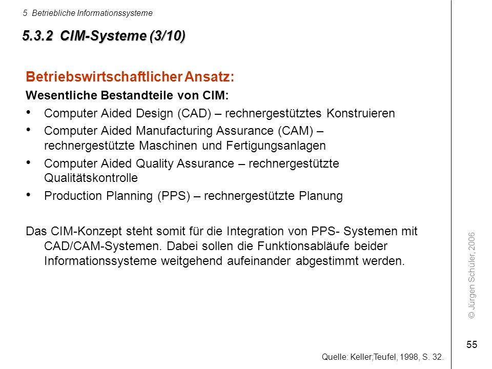 © Jürgen Schüler, 2006 5 Betriebliche Informationssysteme 55 5.3.2 CIM-Systeme (3/10) Betriebswirtschaftlicher Ansatz: Wesentliche Bestandteile von CI