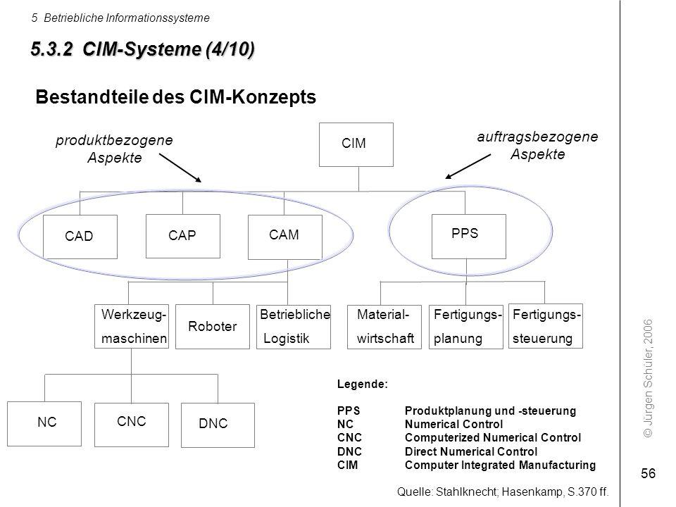 © Jürgen Schüler, 2006 5 Betriebliche Informationssysteme 56 CIM CAD NC CAP CAM PPS Werkzeug- maschinen Betriebliche Logistik Roboter Material- wirtsc