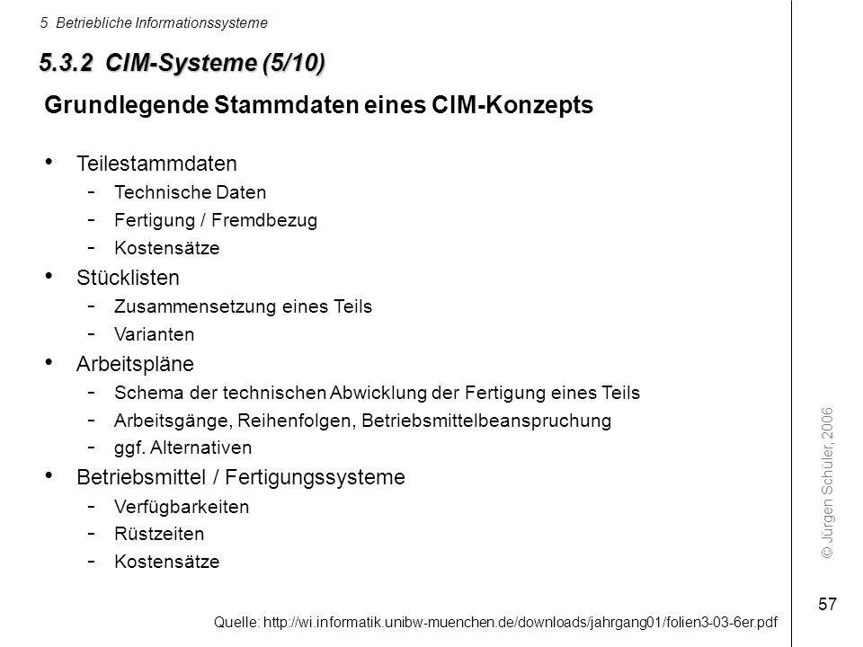© Jürgen Schüler, 2006 5 Betriebliche Informationssysteme 57 Quelle: http://wi.informatik.unibw-muenchen.de/downloads/jahrgang01/folien3-03-6er.pdf Gr