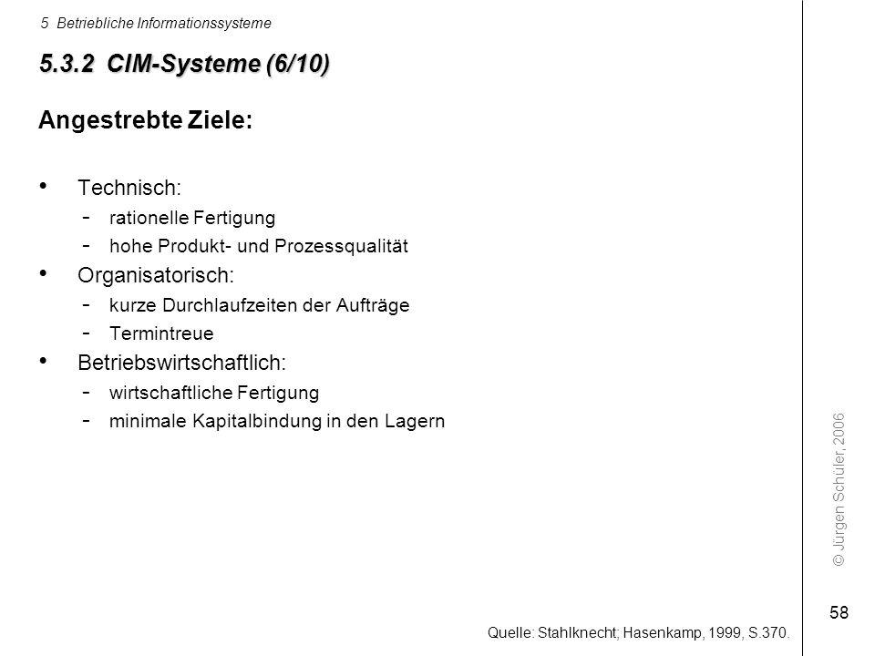 © Jürgen Schüler, 2006 5 Betriebliche Informationssysteme 58 5.3.2 CIM-Systeme (6/10) Angestrebte Ziele: Technisch: - rationelle Fertigung - hohe Prod