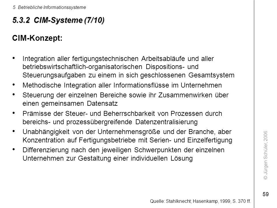 © Jürgen Schüler, 2006 5 Betriebliche Informationssysteme 59 CIM-Konzept: Integration aller fertigungstechnischen Arbeitsabläufe und aller betriebswir