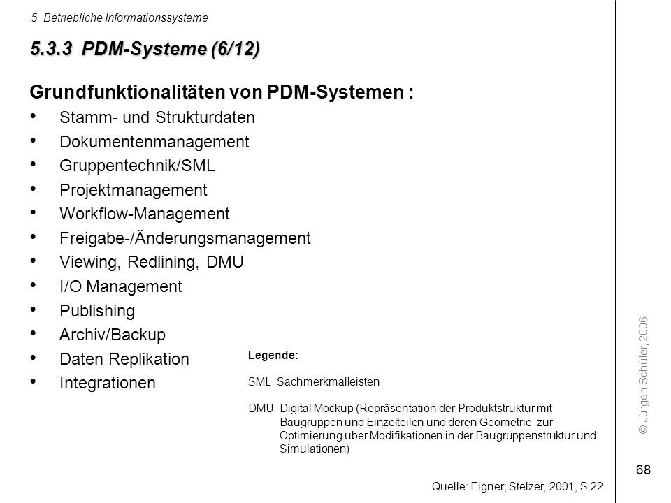 © Jürgen Schüler, 2006 5 Betriebliche Informationssysteme 68 5.3.3 PDM-Systeme (6/12) Grundfunktionalitäten von PDM-Systemen : Stamm- und Strukturdaten Dokumentenmanagement Gruppentechnik/SML Projektmanagement Workflow-Management Freigabe-/Änderungsmanagement Viewing, Redlining, DMU I/O Management Publishing Archiv/Backup Daten Replikation Integrationen Quelle: Eigner; Stelzer, 2001, S.22.