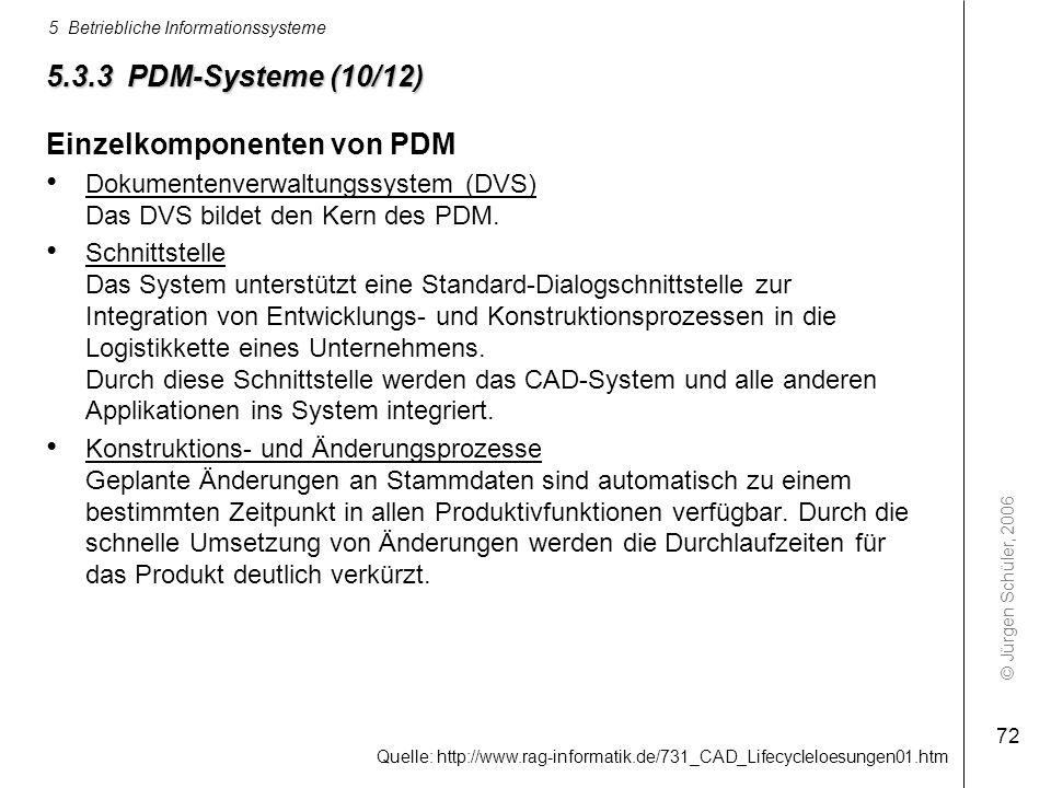 © Jürgen Schüler, 2006 5 Betriebliche Informationssysteme 72 5.3.3 PDM-Systeme (10/12) Einzelkomponenten von PDM Dokumentenverwaltungssystem (DVS) Das