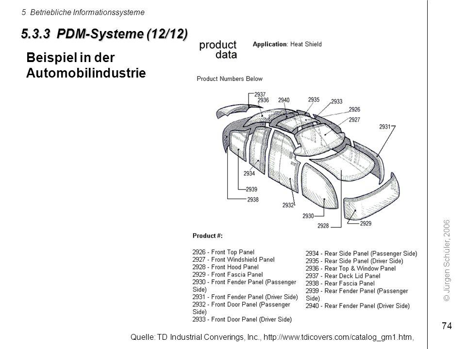 © Jürgen Schüler, 2006 5 Betriebliche Informationssysteme 74 5.3.3 PDM-Systeme (12/12) Beispiel in der Automobilindustrie Quelle: TD Industrial Conver