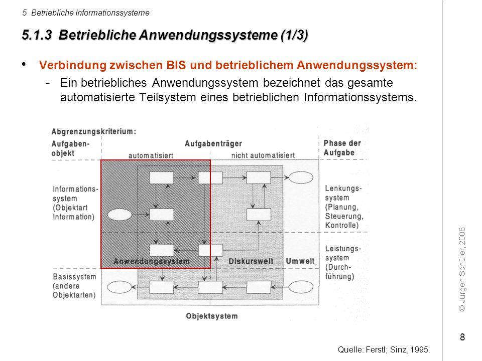 © Jürgen Schüler, 2006 5 Betriebliche Informationssysteme 8 5.1.3 Betriebliche Anwendungssysteme (1/3) Verbindung zwischen BIS und betrieblichem Anwen